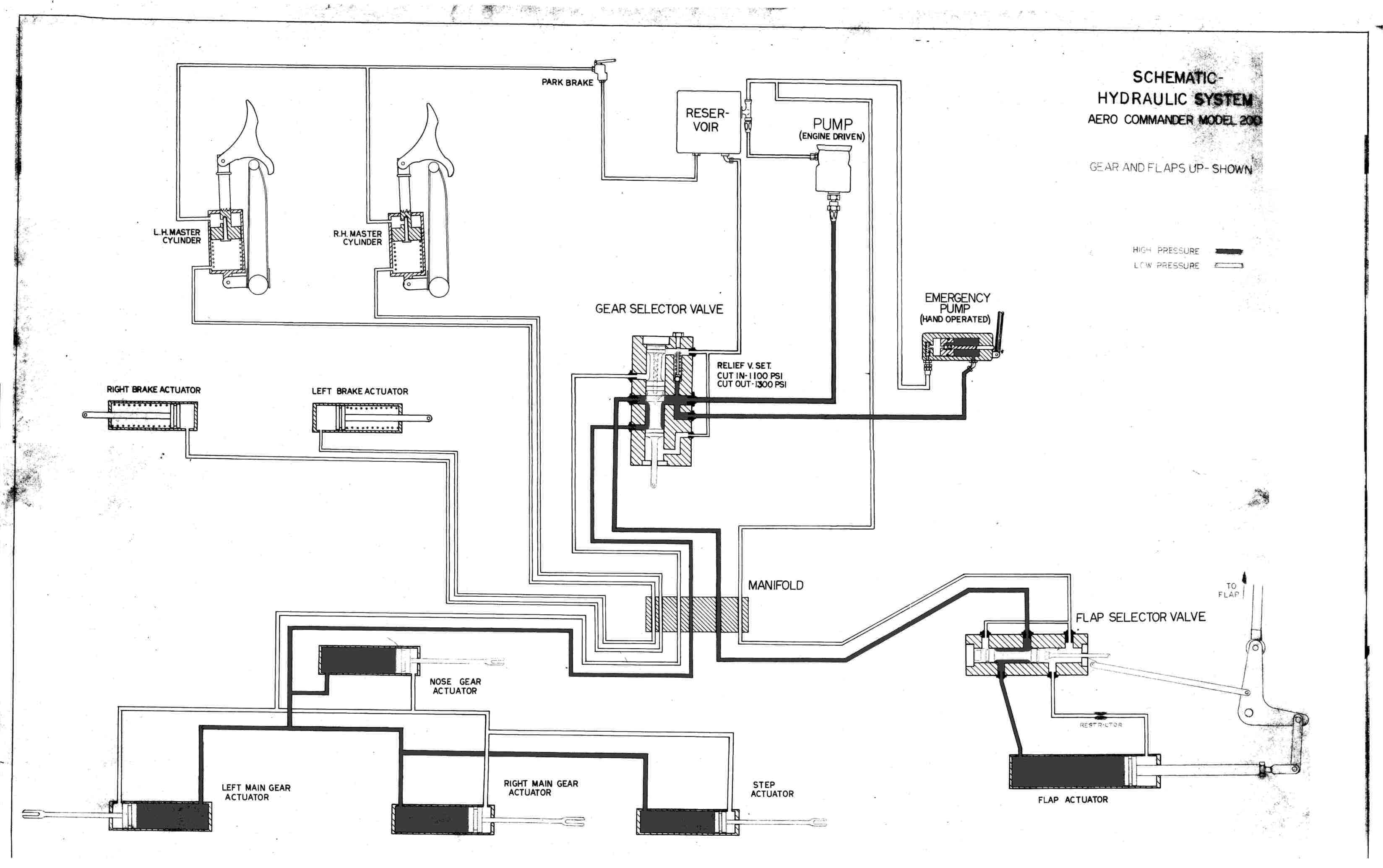Schematic Hydraulic System Powerking Co